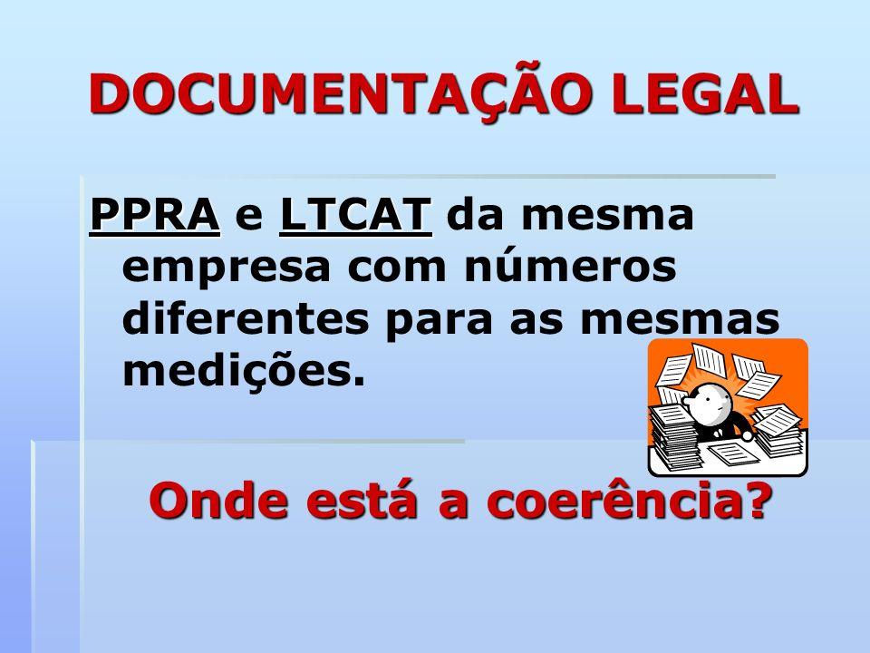 DOCUMENTAÇÃO LEGAL PPRALTCAT PPRA e LTCAT da mesma empresa com números diferentes para as mesmas medições. Onde está a coerência?