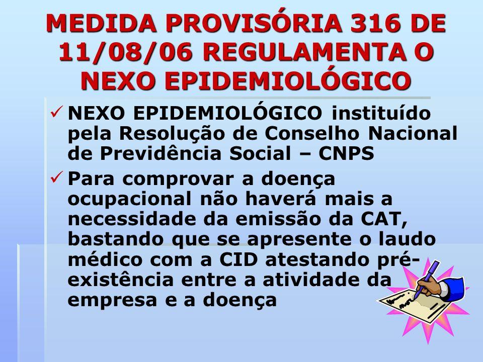 MEDIDA PROVISÓRIA 316 DE 11/08/06 REGULAMENTA O NEXO EPIDEMIOLÓGICO NEXO EPIDEMIOLÓGICO instituído pela Resolução de Conselho Nacional de Previdência