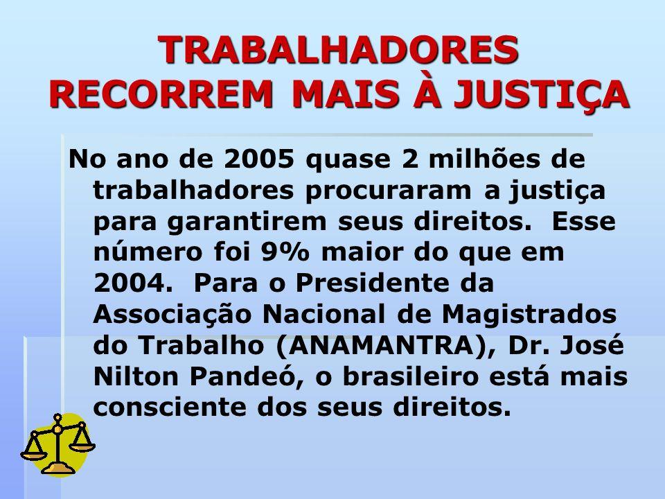 TRABALHADORES RECORREM MAIS À JUSTIÇA No ano de 2005 quase 2 milhões de trabalhadores procuraram a justiça para garantirem seus direitos. Esse número