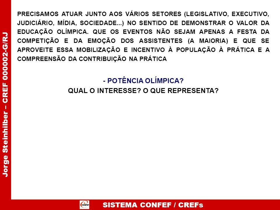 SISTEMA CONFEF / CREFs Jorge Steinhilber – CREF 000002-G/RJ PRECISAMOS ATUAR JUNTO AOS VÁRIOS SETORES (LEGISLATIVO, EXECUTIVO, JUDICIÁRIO, MÍDIA, SOCI