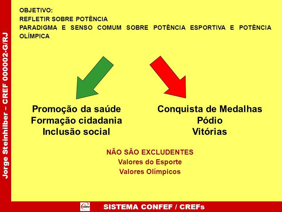 SISTEMA CONFEF / CREFs Jorge Steinhilber – CREF 000002-G/RJ Promoção da saúde Formação cidadania Inclusão social Conquista de Medalhas Pódio Vitórias