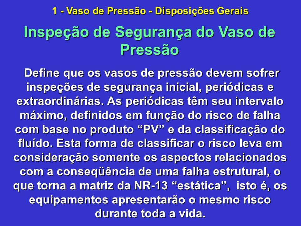 Define que os vasos de pressão devem sofrer inspeções de segurança inicial, periódicas e extraordinárias.