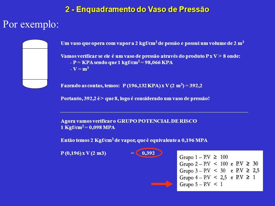 Agora vamos verificar o GRUPO POTENCIAL DE RISCO 1 Kgf/cm 2 = 0,098 MPA Então temos 2 Kgf/cm 2 de vapor, que é equivalente a 0,196 MPA P (0,196) x V (2 m3) = 0,392 Por exemplo: Um vaso que opera com vapor a 2 kgf/cm 2 de pessão e possui um volume de 2 m 3 Vamos verificar se ele é um vaso de pressão através do produto P x V > 8 onde: - P = KPA sendo que 1 kgf/cm 2 = 98,066 KPA - V = m 3 Fazendo as contas, temos: P (196,132 KPA) x V (2 m 3 ) = 392,2 Portanto, 392,2 é > que 8, logo é considerado um vaso de pressão.