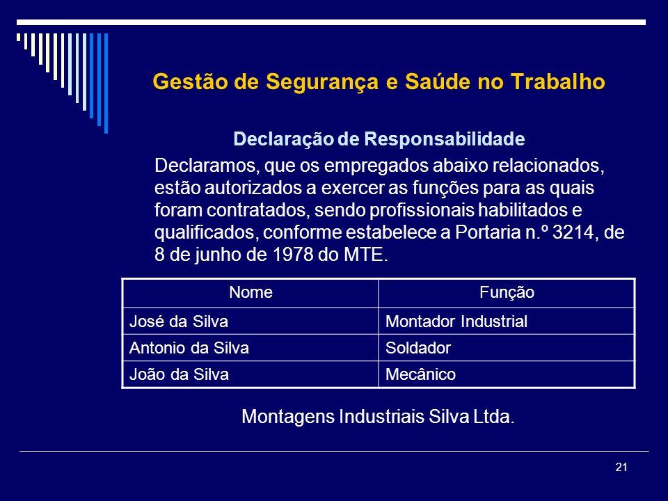 21 Gestão de Segurança e Saúde no Trabalho Declaração de Responsabilidade Declaramos, que os empregados abaixo relacionados, estão autorizados a exerc