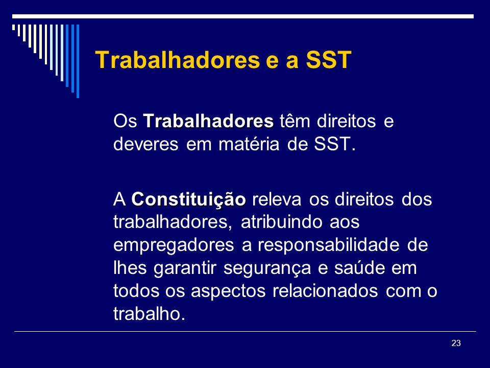 23 Trabalhadores e a SST Trabalhadores Os Trabalhadores têm direitos e deveres em matéria de SST. Constituição A Constituição releva os direitos dos t