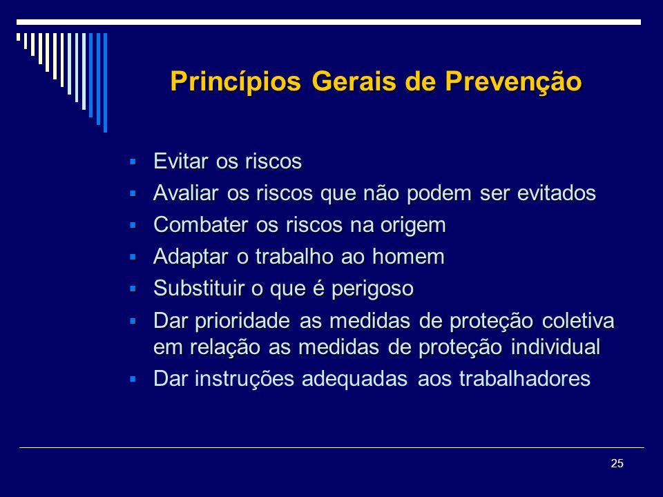 25 Princípios Gerais de Prevenção Evitar os riscos Evitar os riscos Avaliar os riscos que não podem ser evitados Avaliar os riscos que não podem ser e