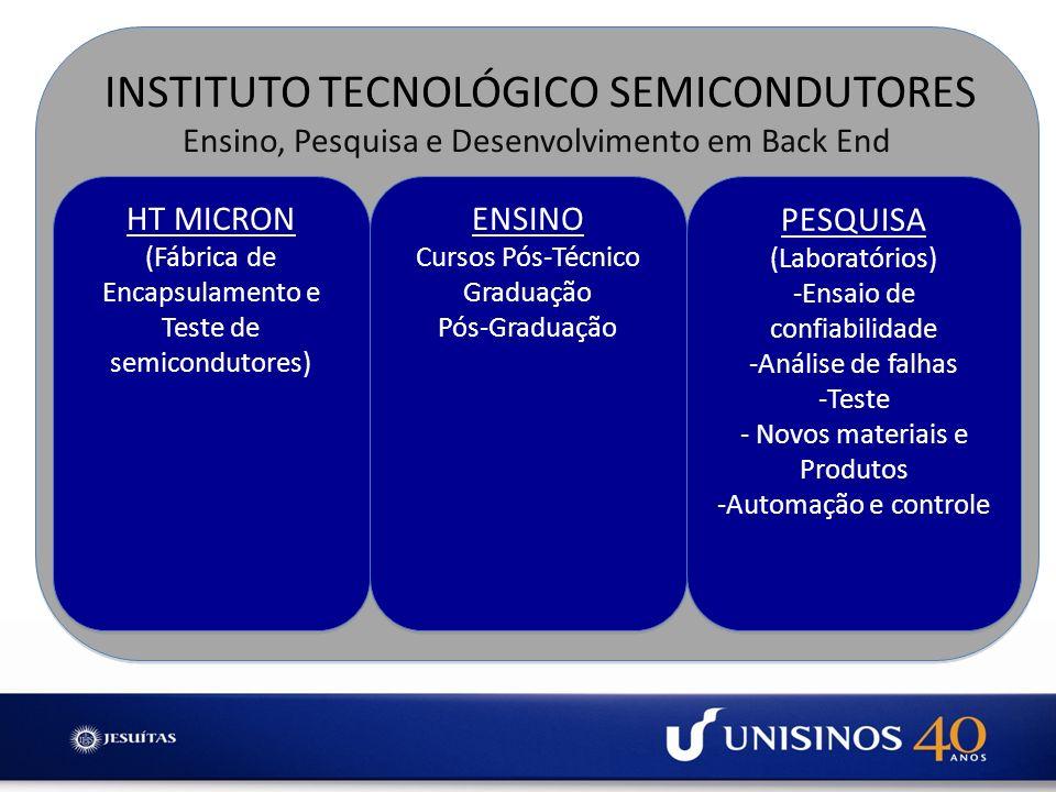 INSTITUTO TECNOLÓGICO SEMICONDUTORES Ensino, Pesquisa e Desenvolvimento em Back End INSTITUTO TECNOLÓGICO SEMICONDUTORES Ensino, Pesquisa e Desenvolvi