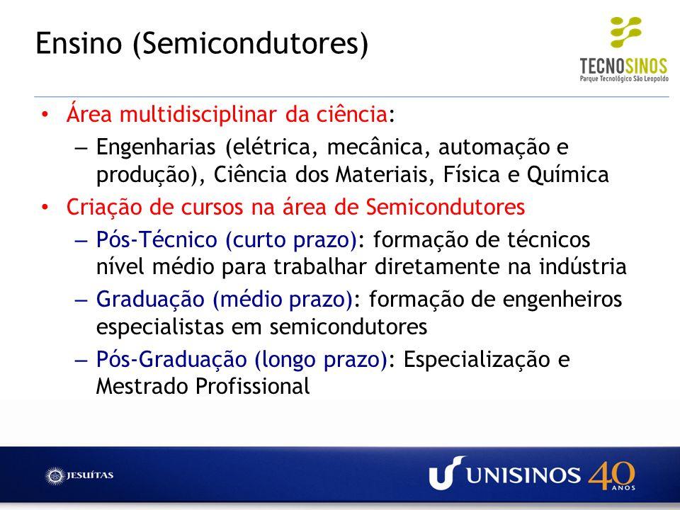 Ensino (Semicondutores) Área multidisciplinar da ciência: – Engenharias (elétrica, mecânica, automação e produção), Ciência dos Materiais, Física e Qu