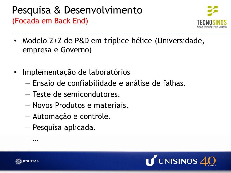 Pesquisa & Desenvolvimento (Focada em Back End) Modelo 2+2 de P & D em tríplice hélice (Universidade, empresa e Governo) Implementação de laboratórios