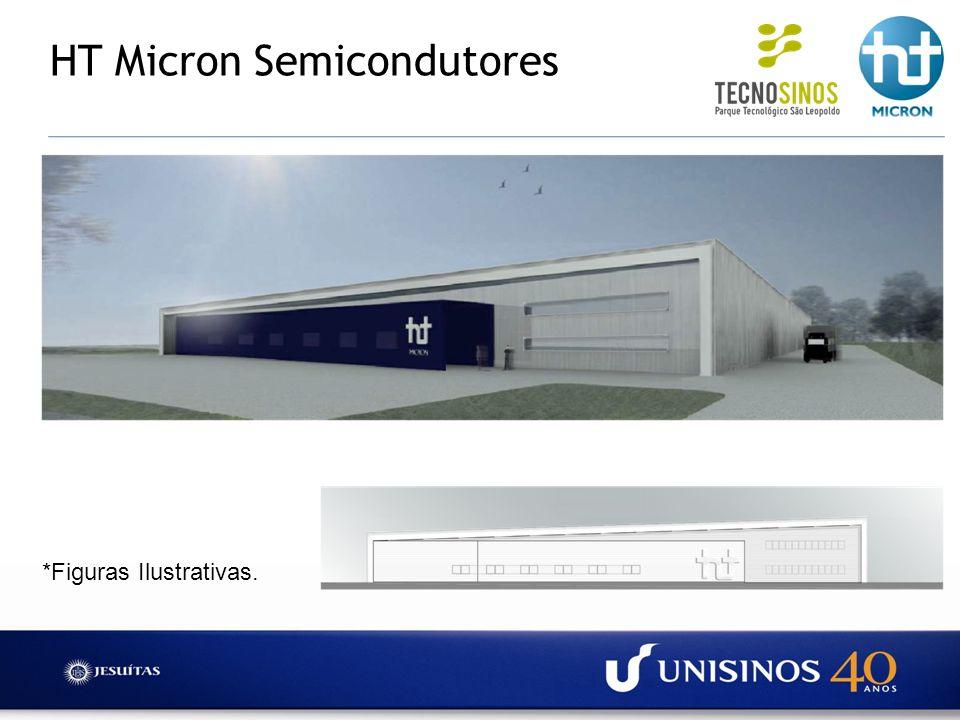 HT Micron Semicondutores *Figuras Ilustrativas.