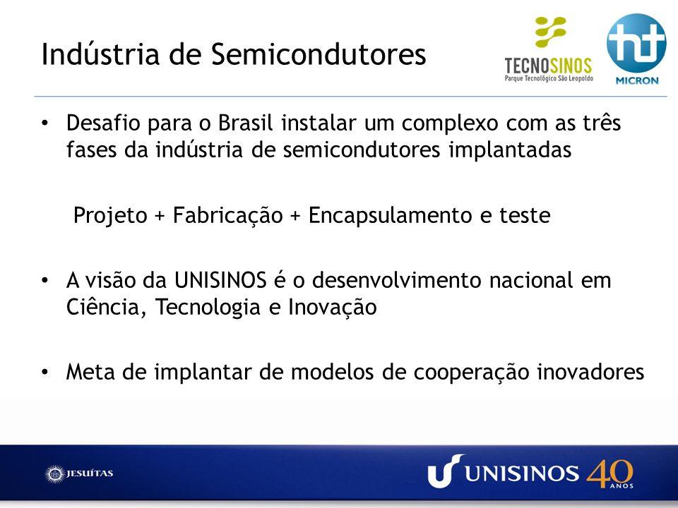 Indústria de Semicondutores Desafio para o Brasil instalar um complexo com as três fases da indústria de semicondutores implantadas Projeto + Fabricaç