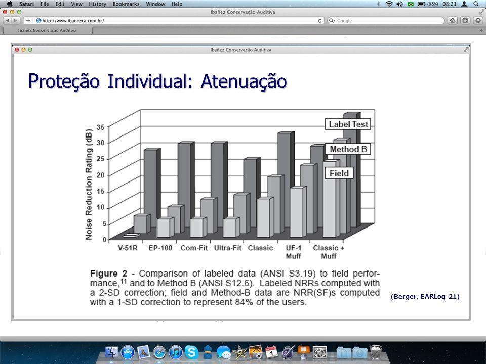 P roteção Individual: Atenuação (Berger, EARLog 21)
