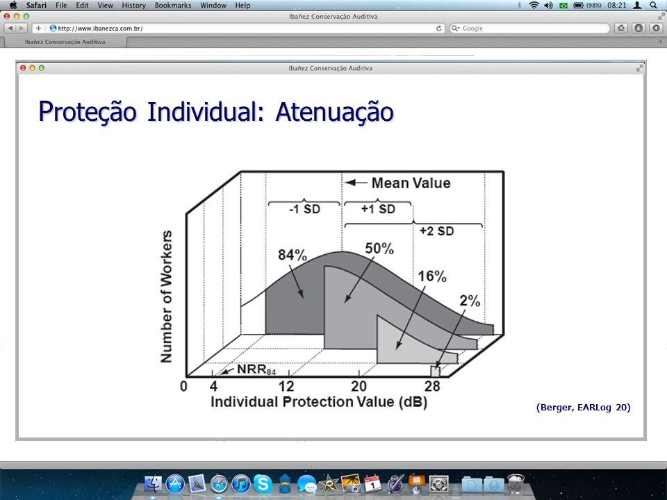 P roteção Individual: Atenuação (Berger, EARLog 20)