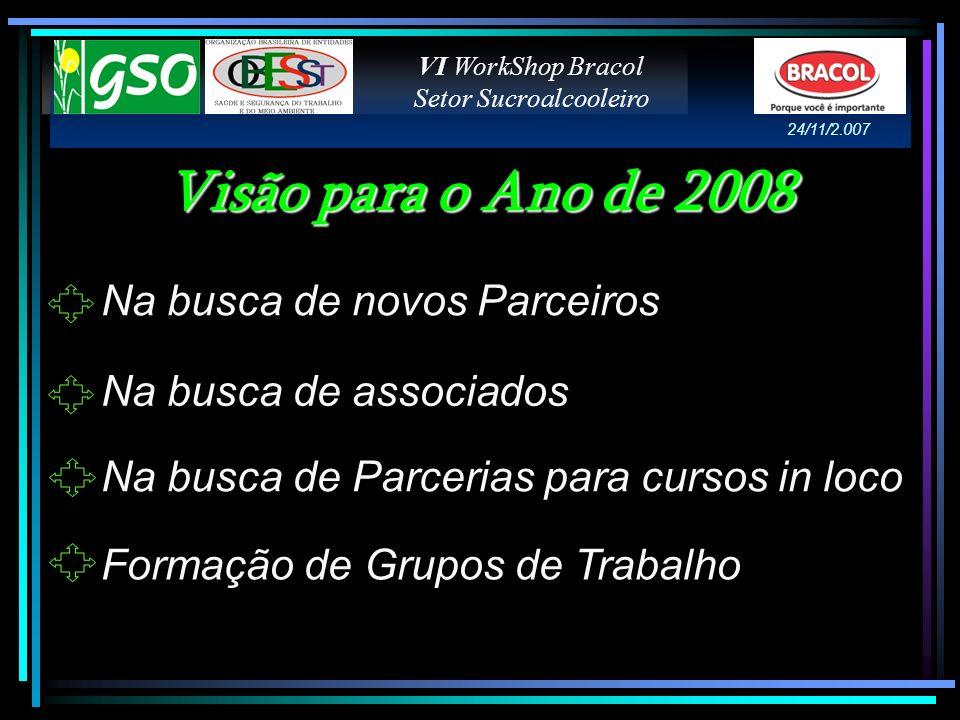 VI WorkShop Bracol Setor Sucroalcooleiro 24/11/2.007 Formação de Grupos de Trabalho Visão para o Ano de 2008 Na busca de novos Parceiros Na busca de a