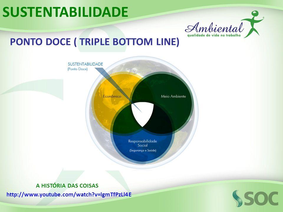 A HISTÓRIA DAS COISAS SUSTENTABILIDADE http://www.youtube.com/watch?v=lgmTfPzLl4E PONTO DOCE ( TRIPLE BOTTOM LINE)