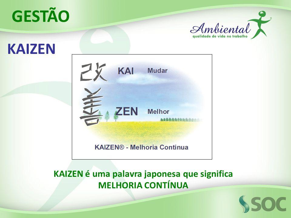 KAIZEN KAIZEN é uma palavra japonesa que significa MELHORIA CONTÍNUA GESTÃO