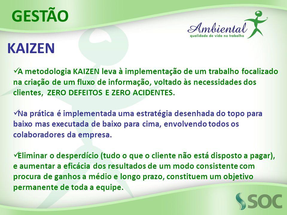 A metodologia KAIZEN leva à implementação de um trabalho focalizado na criação de um fluxo de informação, voltado às necessidades dos clientes, ZERO D