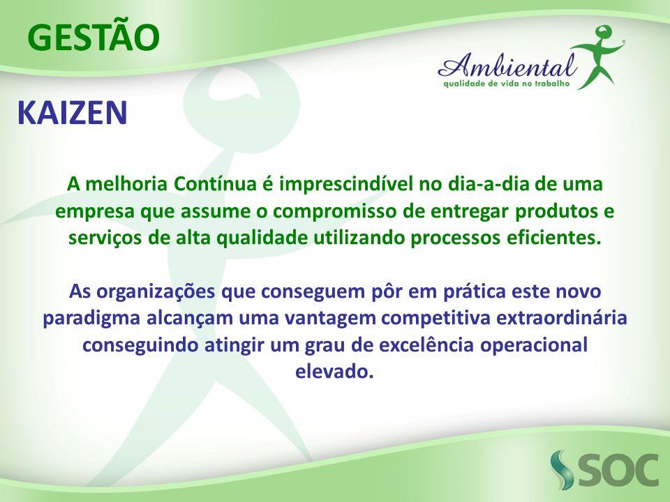 A melhoria Contínua é imprescindível no dia-a-dia de uma empresa que assume o compromisso de entregar produtos e serviços de alta qualidade utilizando