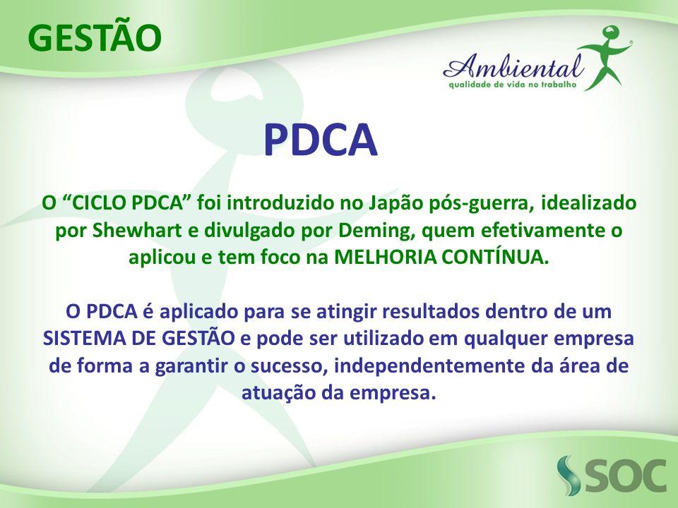 O CICLO PDCA foi introduzido no Japão pós-guerra, idealizado por Shewhart e divulgado por Deming, quem efetivamente o aplicou e tem foco na MELHORIA CONTÍNUA.