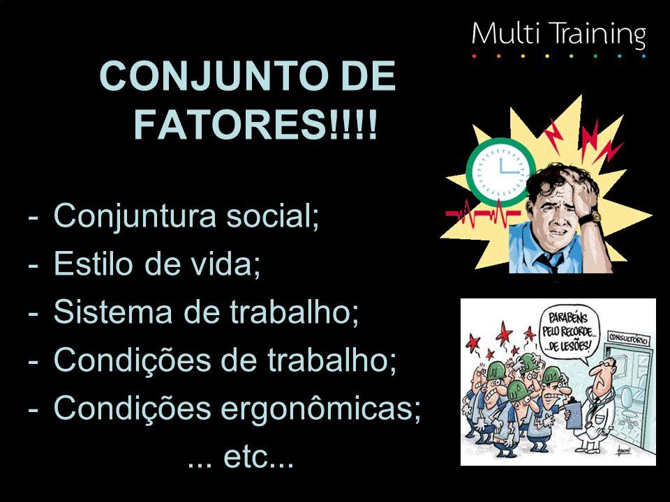 CONJUNTO DE FATORES!!!! -Conjuntura social; -Estilo de vida; -Sistema de trabalho; -Condições de trabalho; -Condições ergonômicas;... etc...