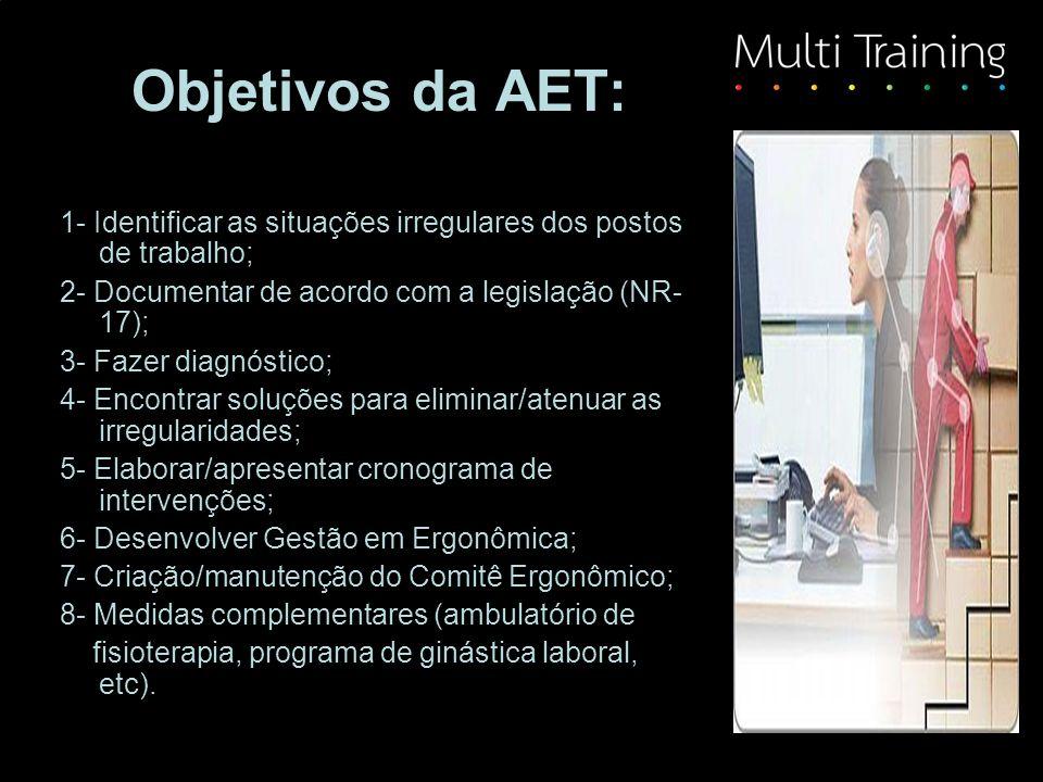 Objetivos da AET: 1- Identificar as situações irregulares dos postos de trabalho; 2- Documentar de acordo com a legislação (NR- 17); 3- Fazer diagnóst