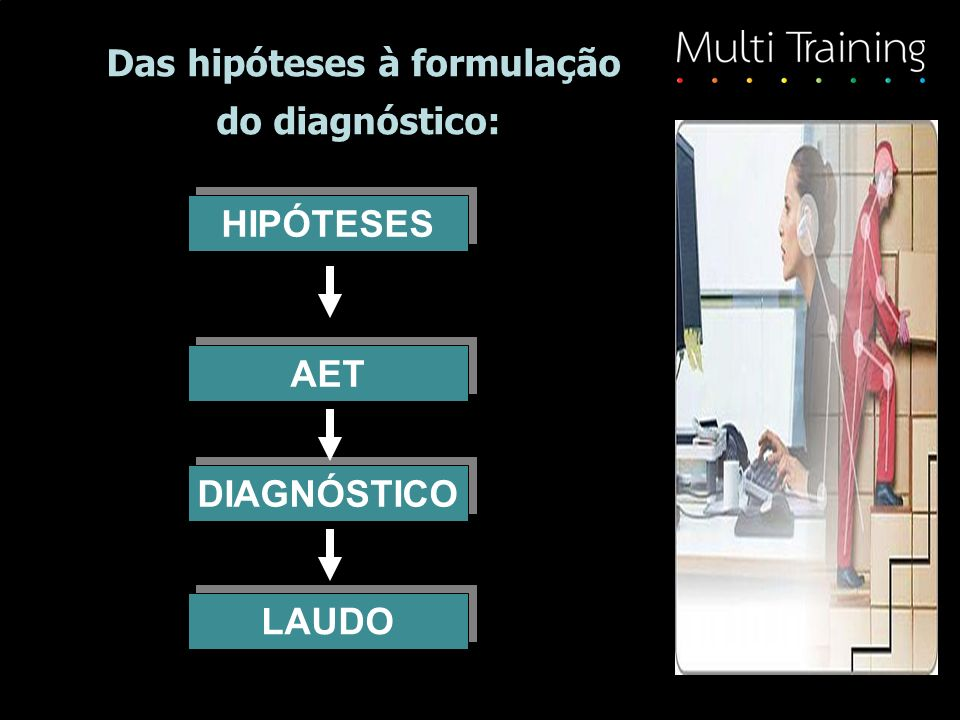 Das hipóteses à formulação do diagnóstico: HIPÓTESES DIAGNÓSTICO AET LAUDO