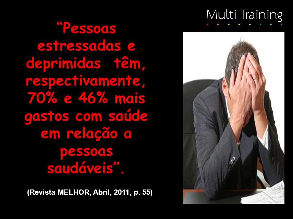 Pessoas estressadas e deprimidas têm, respectivamente, 70% e 46% mais gastos com saúde em relação a pessoas saudáveis. (Revista MELHOR, Abril, 2011, p