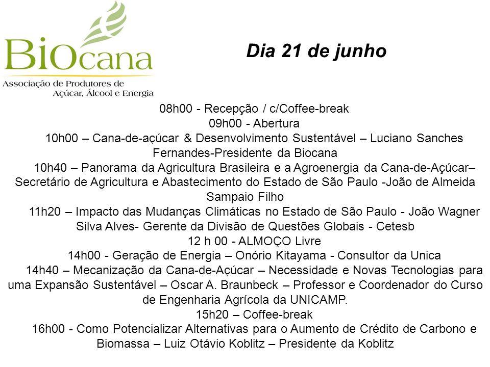 08h00 - Recepção / c/Coffee-break 09h00 - Abertura 10h00 – Cana-de-açúcar & Desenvolvimento Sustentável – Luciano Sanches Fernandes-Presidente da Bioc