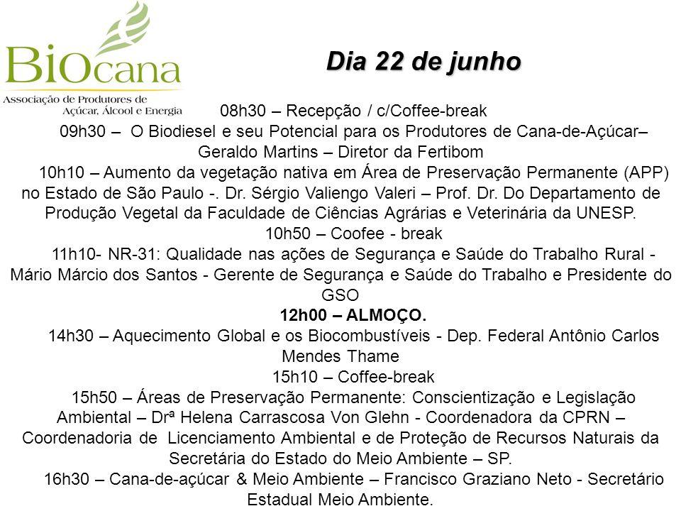 08h30 – Recepção / c/Coffee-break 09h30 – O Biodiesel e seu Potencial para os Produtores de Cana-de-Açúcar– Geraldo Martins – Diretor da Fertibom 10h1