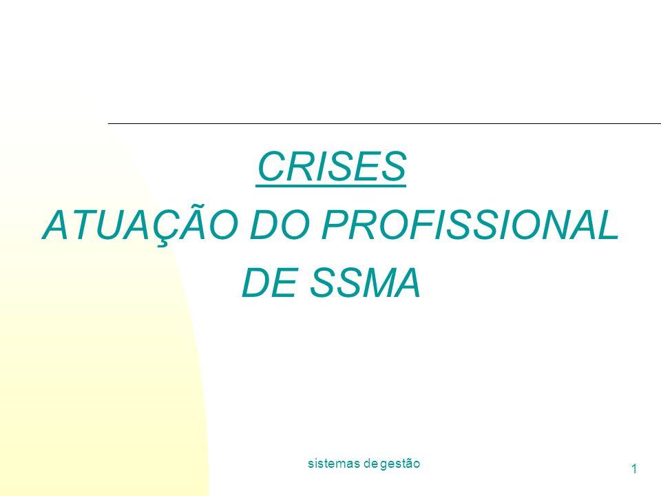 sistemas de gestão 1 CRISES ATUAÇÃO DO PROFISSIONAL DE SSMA