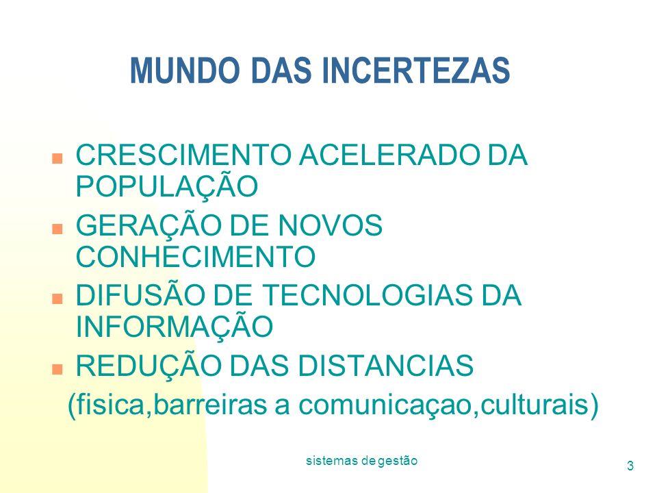 sistemas de gestão 3 MUNDO DAS INCERTEZAS CRESCIMENTO ACELERADO DA POPULAÇÃO GERAÇÃO DE NOVOS CONHECIMENTO DIFUSÃO DE TECNOLOGIAS DA INFORMAÇÃO REDUÇÃ