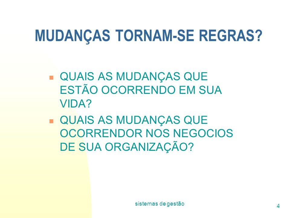 sistemas de gestão 5 QUAL O IMPACTO DESSAS INCERTEZAS SOBRE:-.