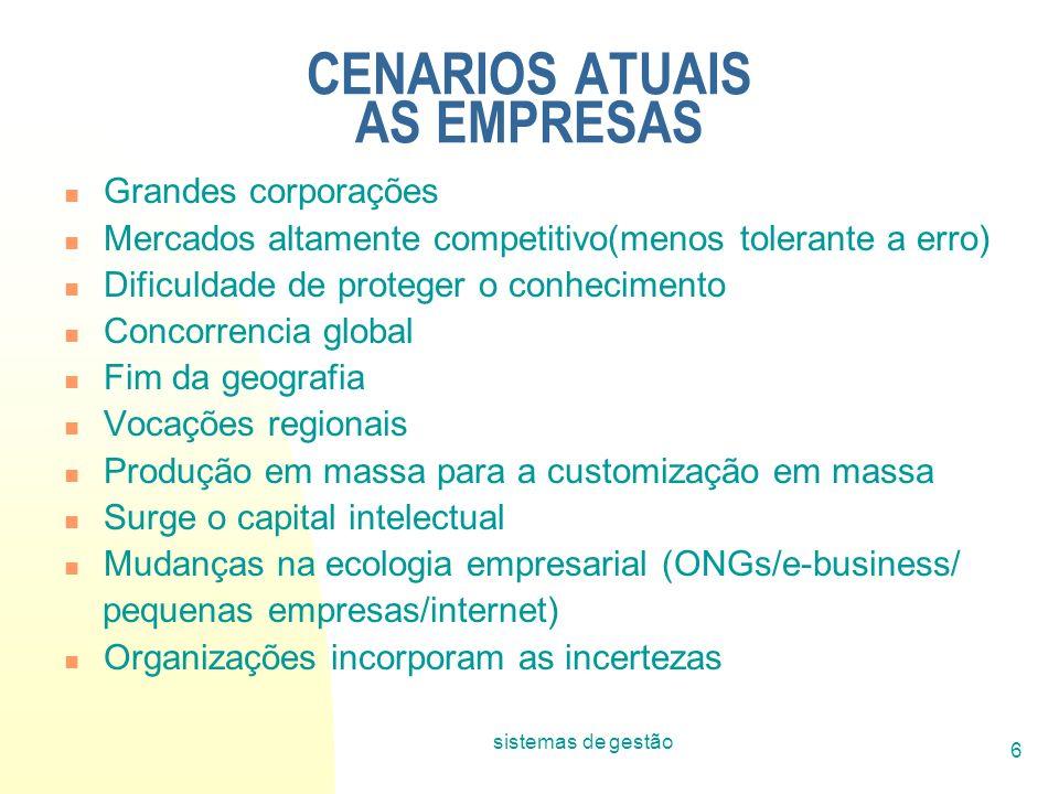 sistemas de gestão 6 CENARIOS ATUAIS AS EMPRESAS Grandes corporações Mercados altamente competitivo(menos tolerante a erro) Dificuldade de proteger o