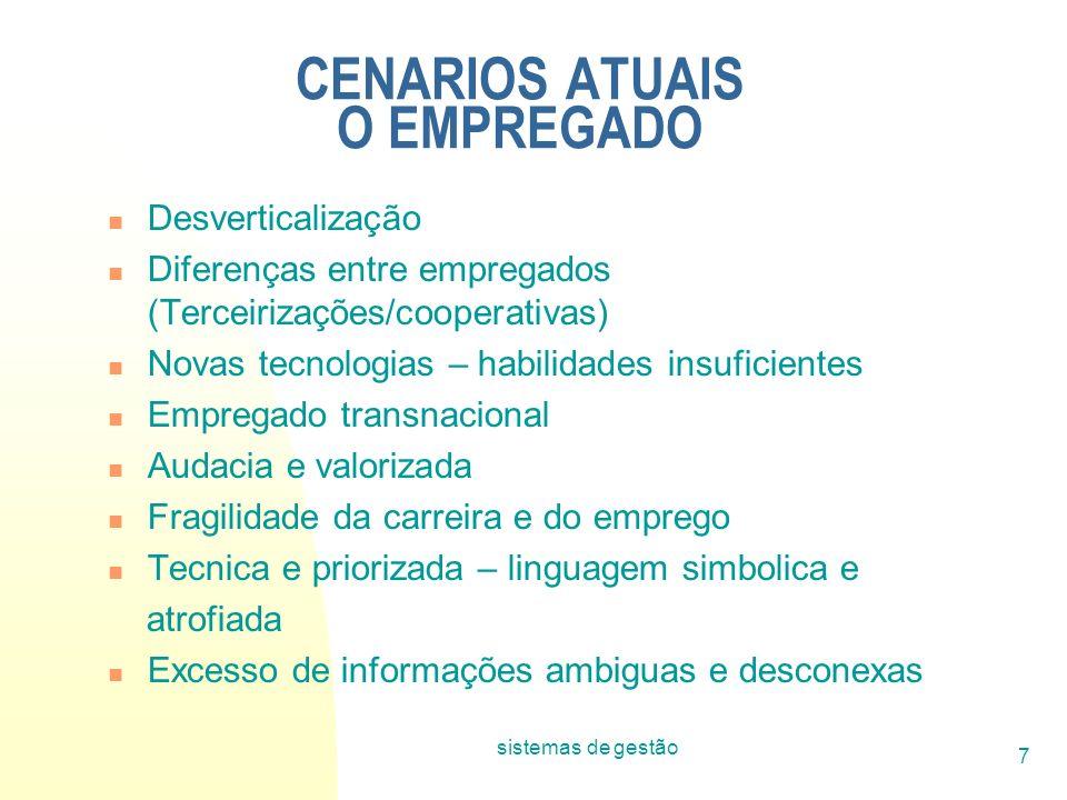 sistemas de gestão 7 CENARIOS ATUAIS O EMPREGADO Desverticalização Diferenças entre empregados (Terceirizações/cooperativas) Novas tecnologias – habil
