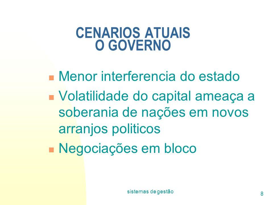 sistemas de gestão 8 CENARIOS ATUAIS O GOVERNO Menor interferencia do estado Volatilidade do capital ameaça a soberania de nações em novos arranjos po