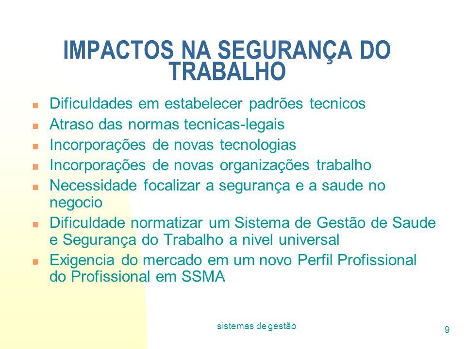 sistemas de gestão 9 IMPACTOS NA SEGURANÇA DO TRABALHO Dificuldades em estabelecer padrões tecnicos Atraso das normas tecnicas-legais Incorporações de
