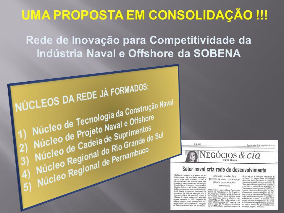 UMA PROPOSTA EM CONSOLIDAÇÃO !!! Rede de Inovação para Competitividade da Indústria Naval e Offshore da SOBENA