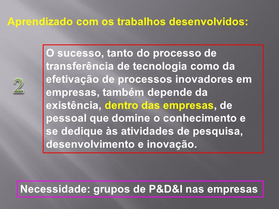 O sucesso, tanto do processo de transferência de tecnologia como da efetivação de processos inovadores em empresas, também depende da existência, dent