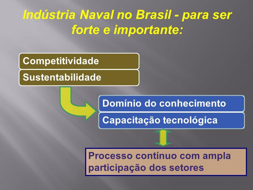 Domínio do conhecimento tecnológico Projetos adequados de embarcações e de sistemas (equipamentos) Domínio do conhecimento tecnológico Processos construtivos eficientes Pesquisa, Desenvolvimento Inovação Apoio tecnológico laboratorial Competitividade com confiabilidade Excelência tecnológica para exportar - sustentabilidade Indústria Naval no Brasil - para ser forte e importante: