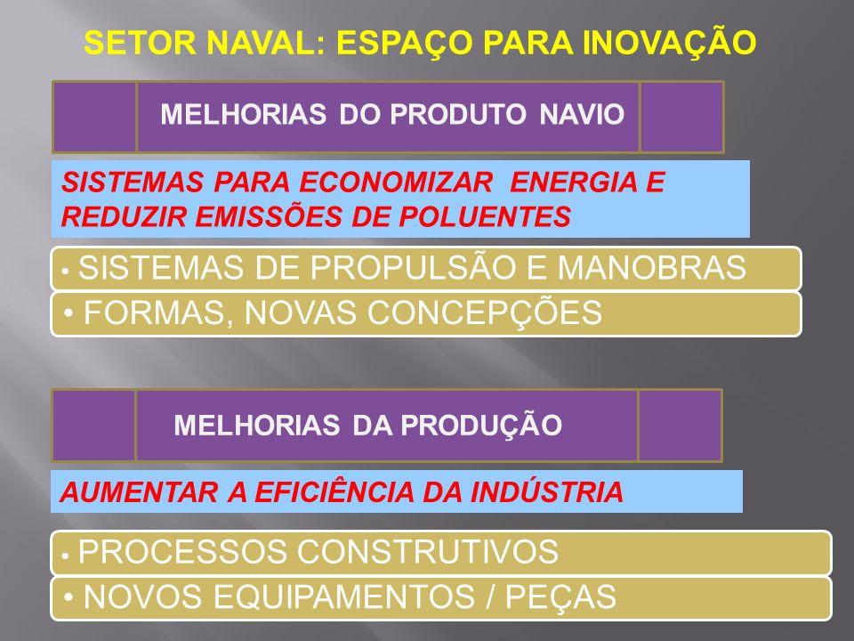 SISTEMAS PARA ECONOMIZAR ENERGIA E REDUZIR EMISSÕES DE POLUENTES SISTEMAS DE PROPULSÃO E MANOBRAS FORMAS, NOVAS CONCEPÇÕES SETOR NAVAL: ESPAÇO PARA IN