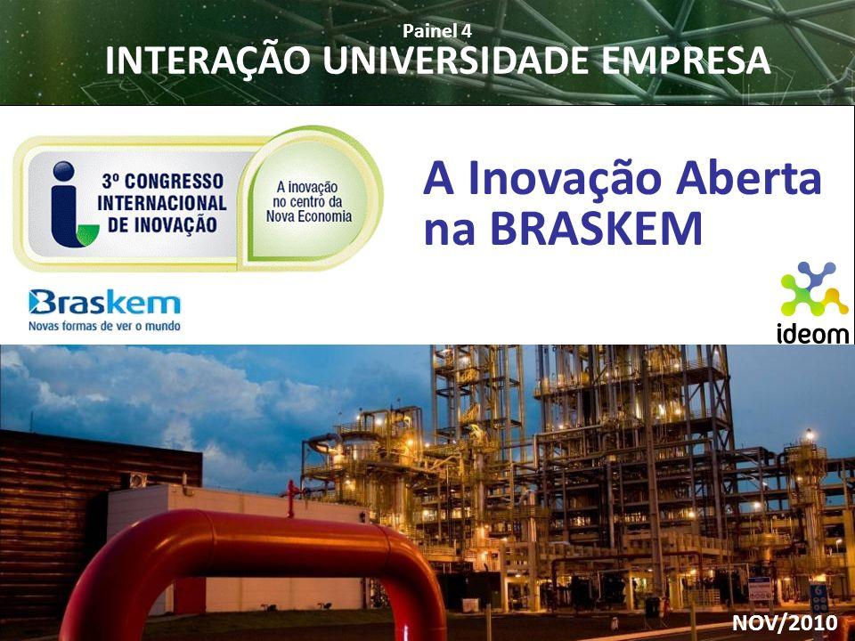 BRASKEM A INOVAÇÃO ABERTA NA BRASKEM INTERAÇÃO COM UNIVERSIDADES CONCLUSÕES Agenda