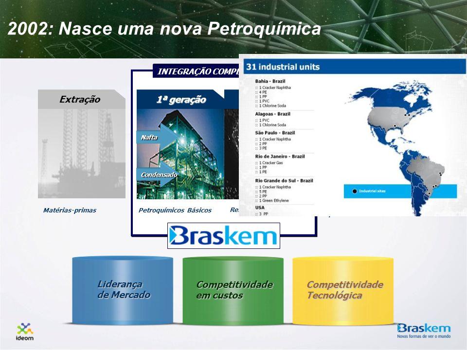 GROSS REVENUES EBITDA NET INCOME EXPORTS Resultados de 2009 R$ 28.2 billion R$ 3.1 billion R$ 21.8 billion USD 2.5 billion Source: Braskem *Includes Quattor and Sunoco