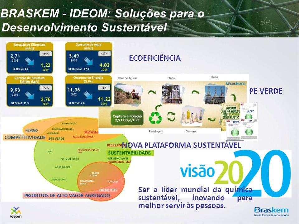FORUM / PORTAIS DE INOVAÇÃO FORUM / PORTAIS DE INOVAÇÃO PROJETOS REDES TEMÁTICAS AMBIENTE INTERNO AMBIENTE EXTERNO Fluxo do Conhecimento CONTROLE DA PI CONTRATAÇÃO UNIVERSIDADES MARCO LEGAL / PI SCALE UP INSEGURANÇA JURÍDICA CULTURA (COMPARTILHAMENTO / DISSEMINAÇÃO) FERRAMENTA TI MARCO LEGAL / PI INSEGURANÇA JURÍDICA Dificuldades na Interação / Inovação Aberta