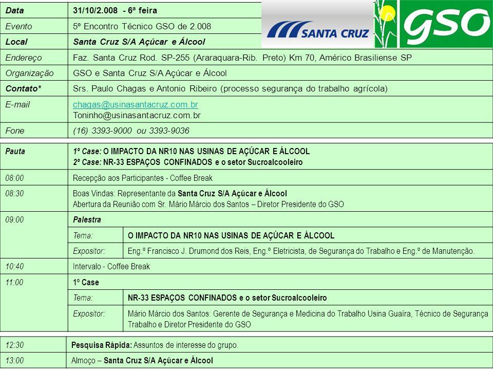 Data31/10/2.008 - 6ª feira Evento5º Encontro Técnico GSO de 2.008 LocalSanta Cruz S/A Açúcar e Álcool EndereçoFaz. Santa Cruz Rod. SP-255 (Araraquara-