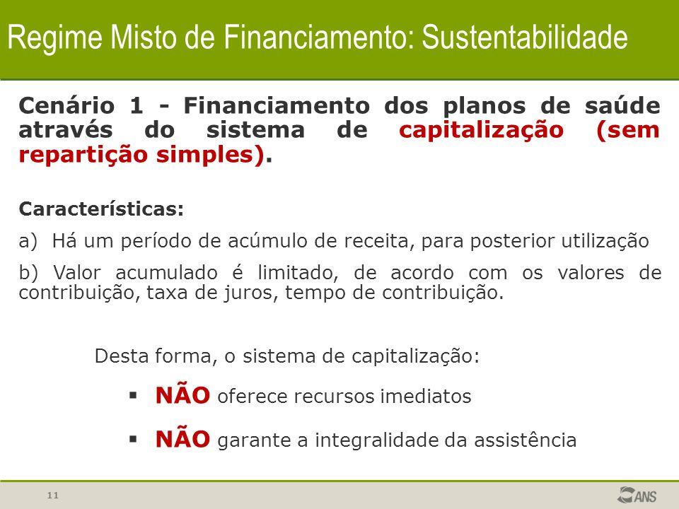 11 Regime Misto de Financiamento: Sustentabilidade Cenário 1 - Financiamento dos planos de saúde através do sistema de capitalização (sem repartição s