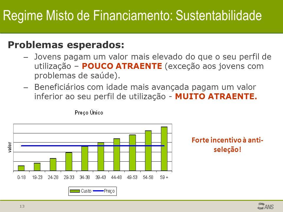 13 Regime Misto de Financiamento: Sustentabilidade Problemas esperados: – Jovens pagam um valor mais elevado do que o seu perfil de utilização – POUCO