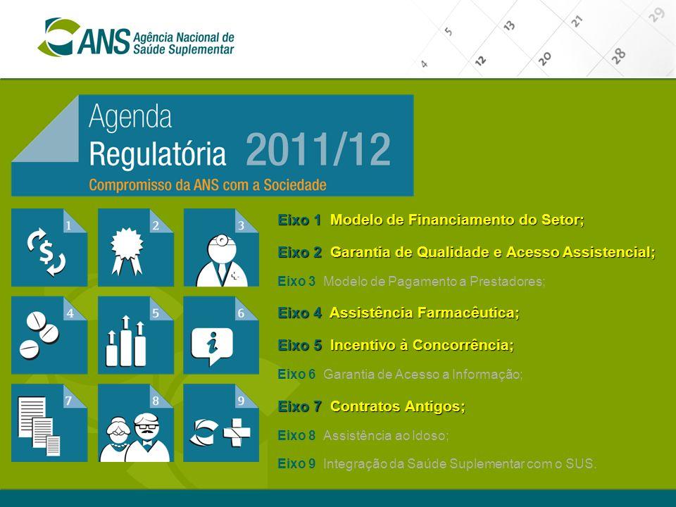 4 Projetos da Agenda Regulatória Novo Modelo de Reajuste (Eixo 1) Regime Misto de Financiamento (Eixo 1) Pacto Intergeracional (Eixo 1) Mecanismos de Regulação – fator moderador (Eixo 2) Assistência Farmacêutica (Eixo 4) Extensão da Portabilidade de Carências (Eixo 5) Incentivo à Comercialização de Planos Individuais – Pool de Risco (Eixo 5) Adaptação de Contratos (Eixo 7)