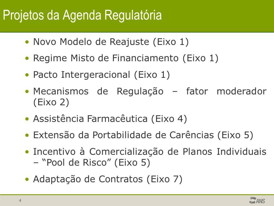 4 Projetos da Agenda Regulatória Novo Modelo de Reajuste (Eixo 1) Regime Misto de Financiamento (Eixo 1) Pacto Intergeracional (Eixo 1) Mecanismos de