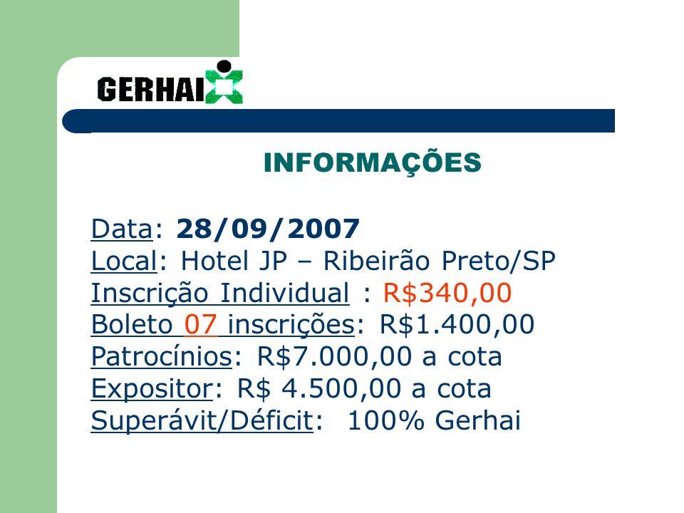 Data: 28/09/2007 Local: Hotel JP – Ribeirão Preto/SP Inscrição Individual : R$340,00 Boleto 07 inscrições: R$1.400,00 Patrocínios: R$7.000,00 a cota Expositor: R$ 4.500,00 a cota Superávit/Déficit: 100% Gerhai INFORMAÇÕES