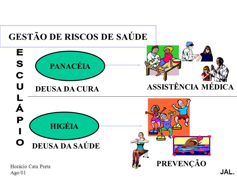 GESTÃO DE RISCOS DE SAÚDE PANACÉIA HIGÉIA DEUSA DA CURA DEUSA DA SAÚDE PREVENÇÃO ASSISTÊNCIA MÉDICA Horácio Cata Preta Ago/01 JAL.
